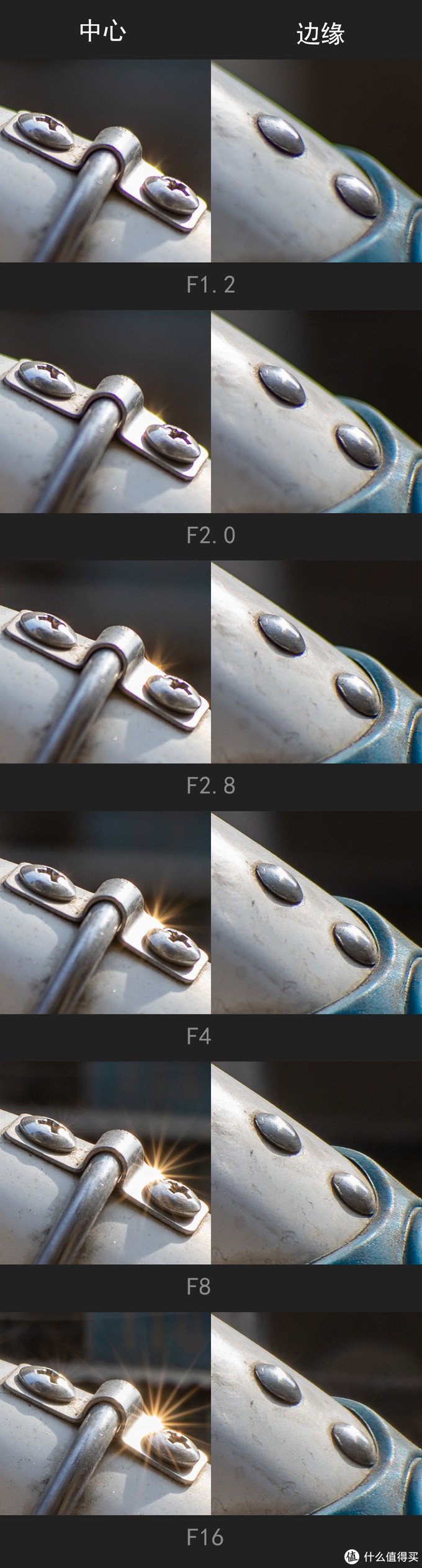 变色龙CEN APS-C画幅35MM f1.2 高性价比手动镜头