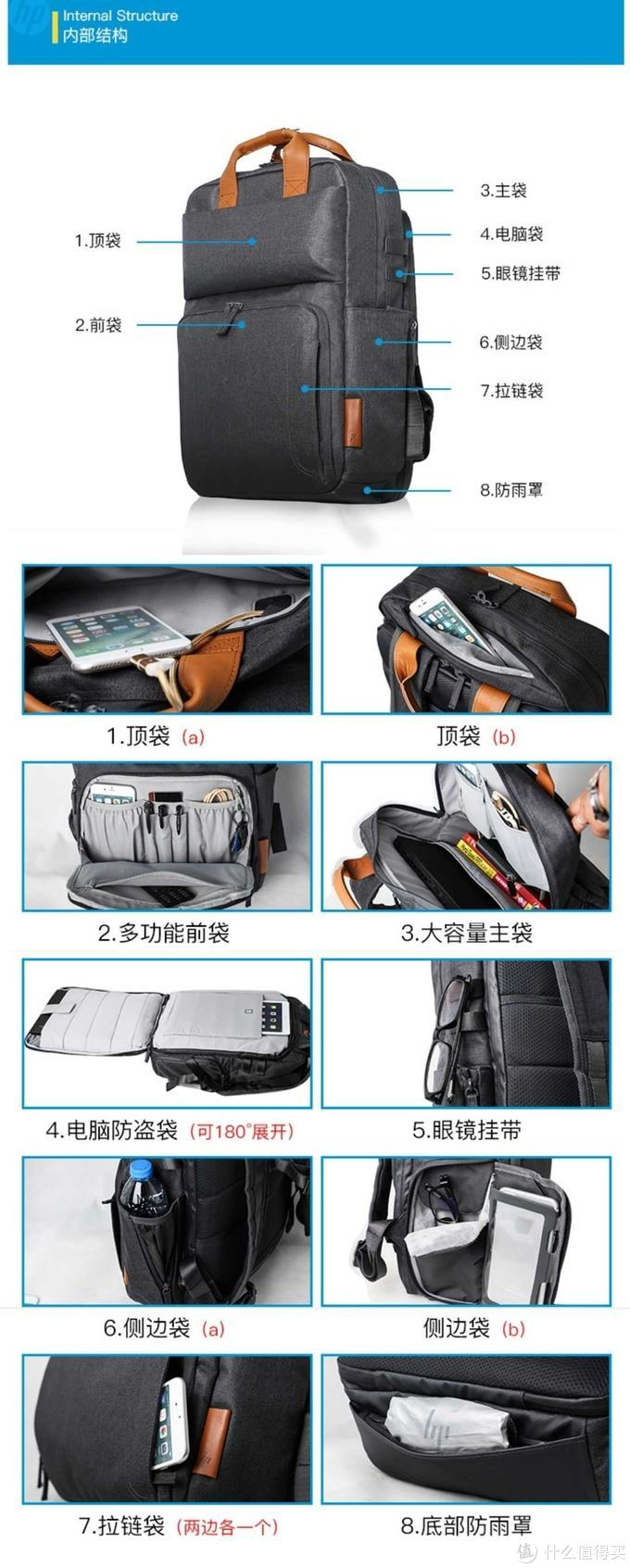 上班狗通勤背包新选择HP惠普ENVY多功能笔记本电脑双肩包
