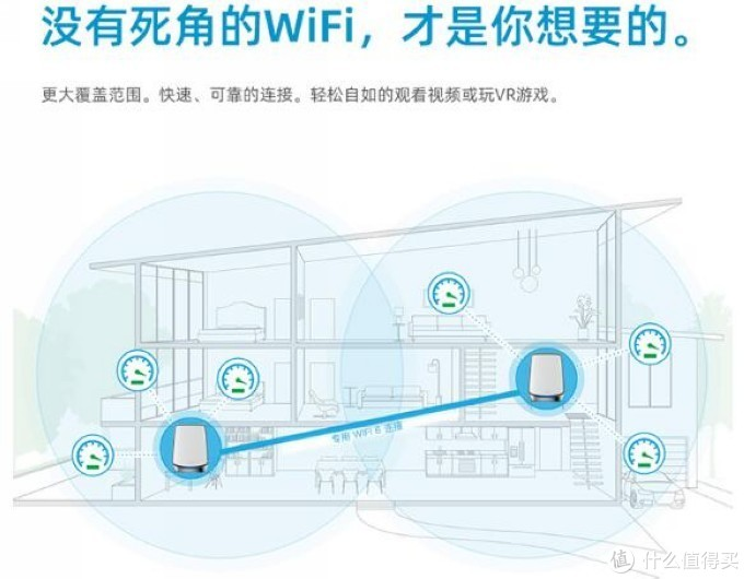 Wi-Fi 6 + Mesh组网:美国网件Orbi RBK852 AX6000 Mesh分布式网状系统 上架预售