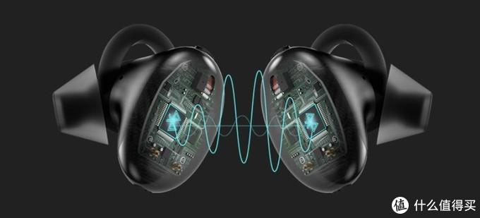1MORE真无线主动降噪耳机体验天声自由更无拘我听流畅如有线