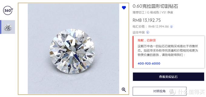 BN买裸钻,预算5位数,最终4位数到手,我是怎么做到的?——新手买钻记