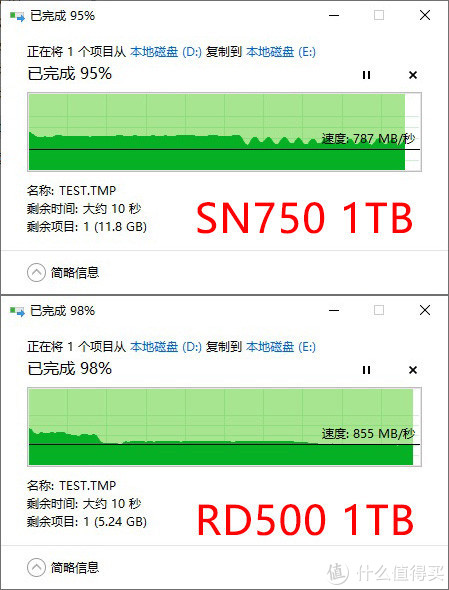 来看网红SSD 打架,西数 SN750 1TB VS 东芝 RD500 1TB