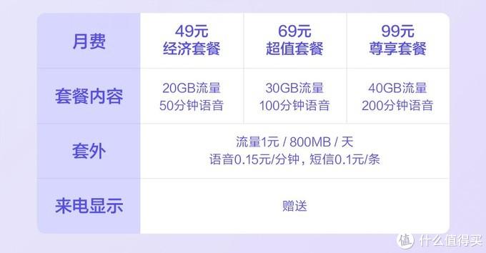 终于!小米推出最便宜5G套餐:月资费49元起