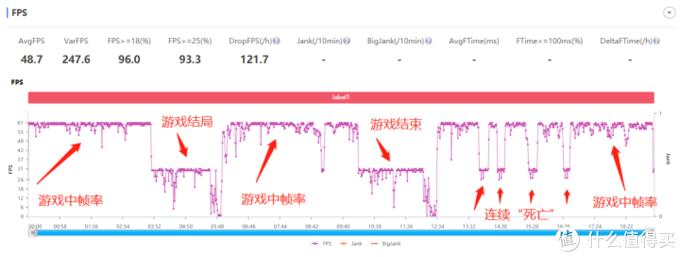 OPPO Reno3 Pro体验评测:这个重量与厚度应该很难在5G时代被超越