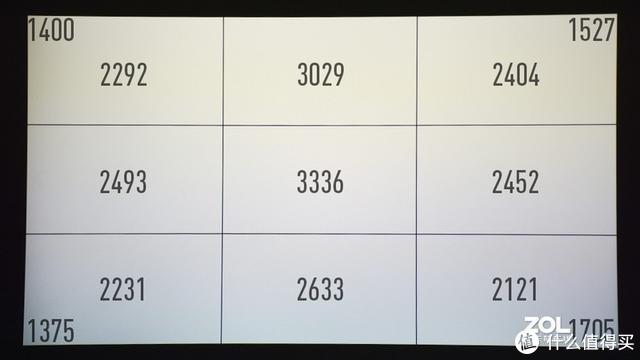 智能化背景下的办公新体验 明基 E580 商务投影