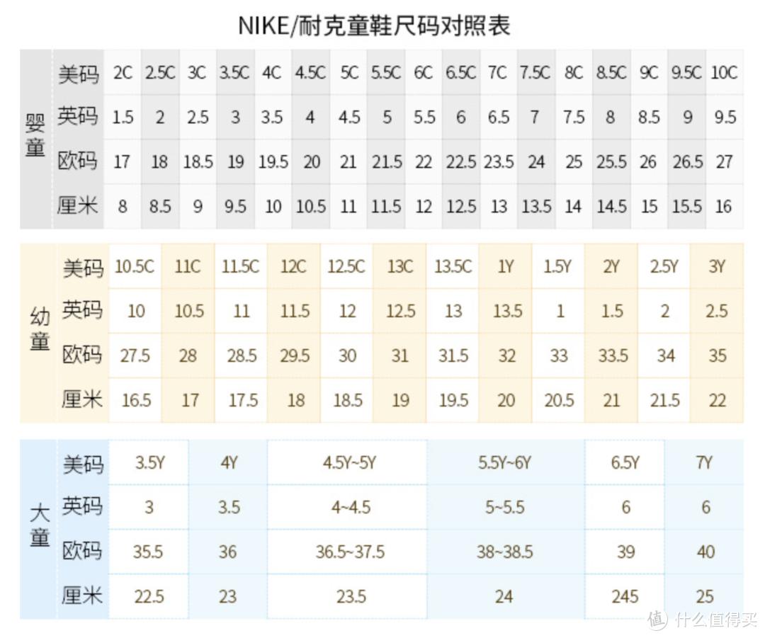 NIKE 耐克 婴童轻便透气运动鞋 TANJUN GTV 818386-06