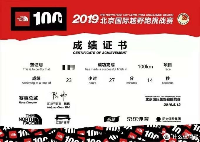 跑过2019:全年跑步总结