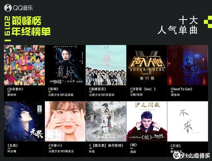 QQ音乐2019巅峰榜发布,游戏、影视、综艺各大类都有,流量偶像分走大半江山,没听过这些你已经步入中年