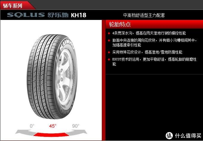 小狮子轮胎选择和春节临近京东购买安装轮胎经历分享