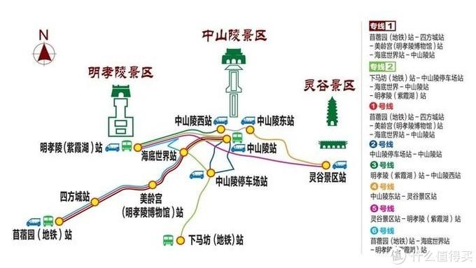 公共交通路线图
