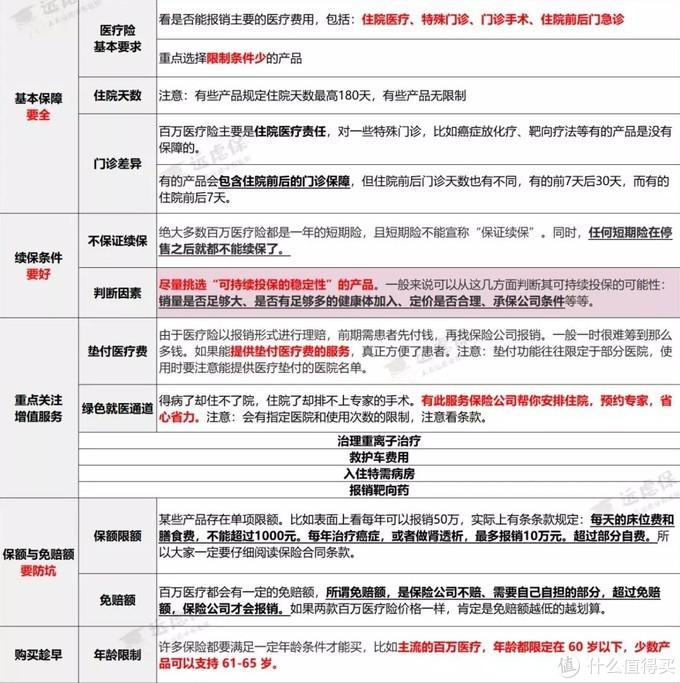 春节自救指南:如何用一句话,击退卖保险的亲戚?