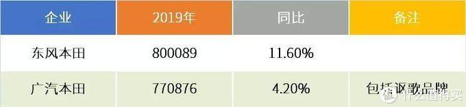 本田:低调的野心家|日系年终报告(2)