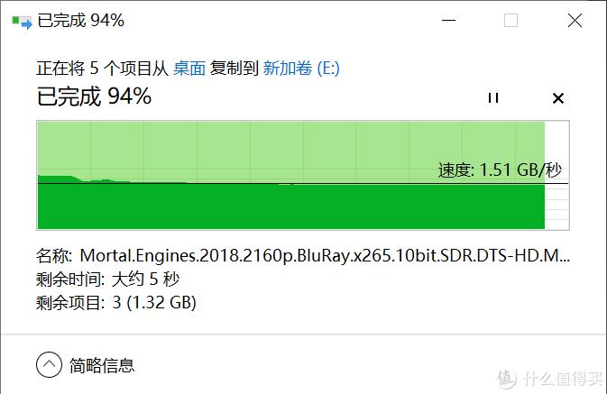 M.2 NVMe固态硬盘升级新选择,aigo P2000 1TB全面体验