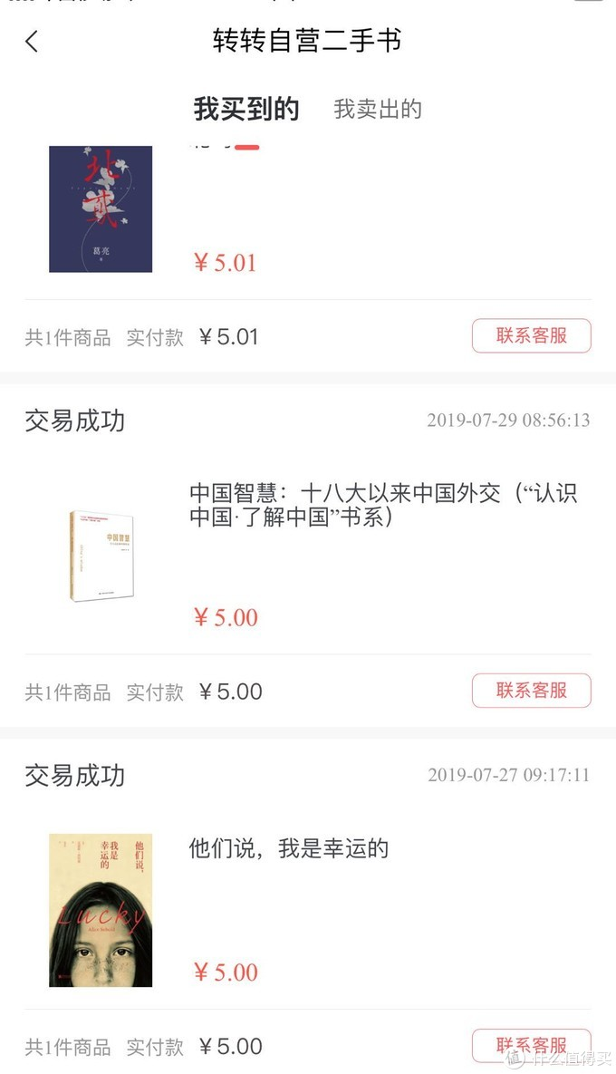 收到的几本书,品相都很棒,价格约合定价1-2折