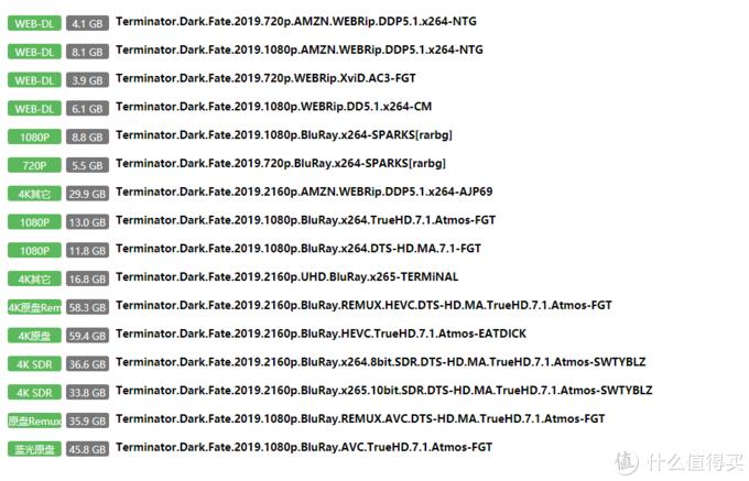 相见恨晚的10个影视资源网站,新片、新番、纪录片一网打尽