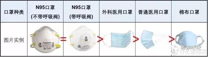 关于KN95口罩:可以使用多久?要不要呼吸阀?怎么佩戴?