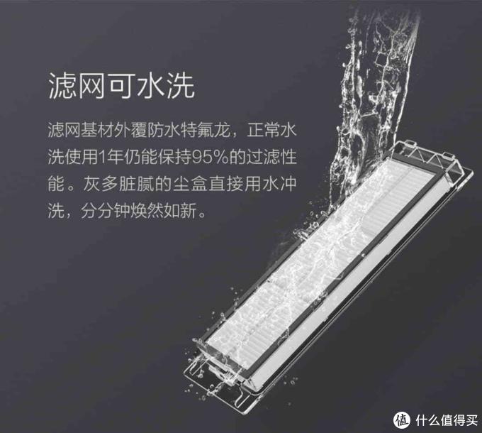 官方滤网配件水洗宣传