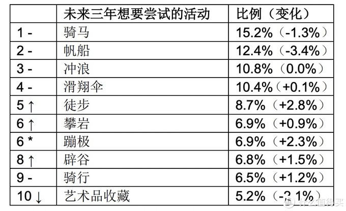 胡润中国千万富豪品牌倾向报告:苹果不如宝格丽受欢迎?足疗竟是男性最喜欢的健康管理方式!