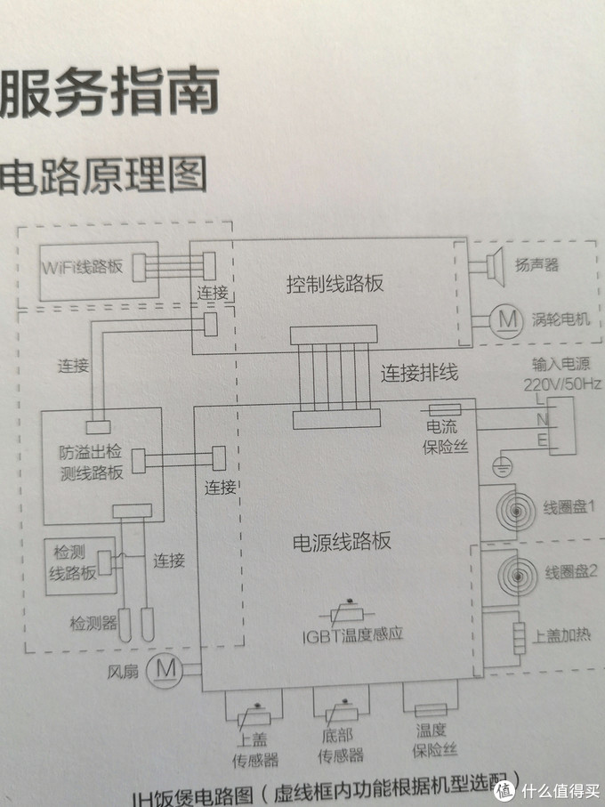 春节不止胖十斤,剁手Midea IH电饭煲FB40Power508