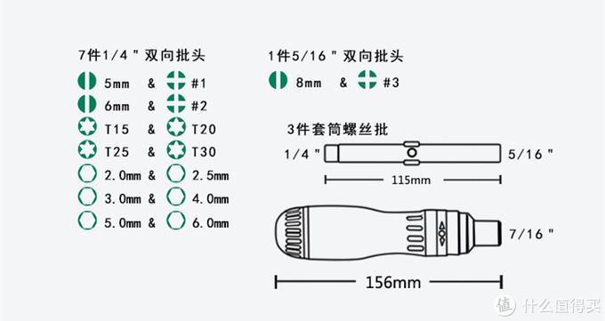 省力的手动工具—世达SATA多功能棘轮螺丝刀开箱体验