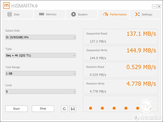 高端商务 安全便捷 东芝CANVIO Premium移动硬盘评测