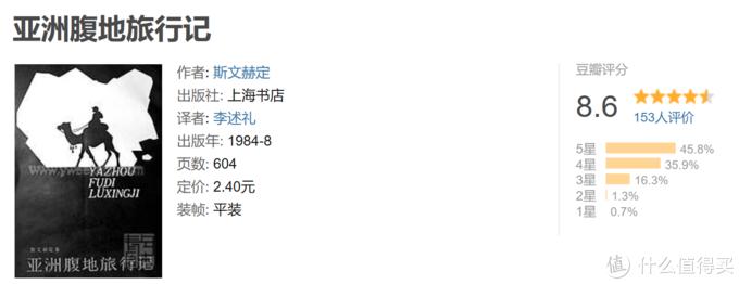 史上最长春节宅家报告——读书推荐