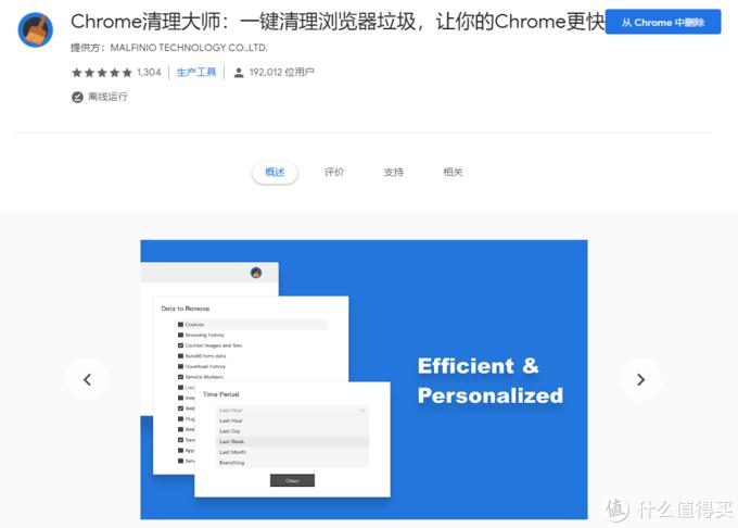 如何把 Chrome 发挥到极致,推荐珍藏私货插件!(2019年整理)