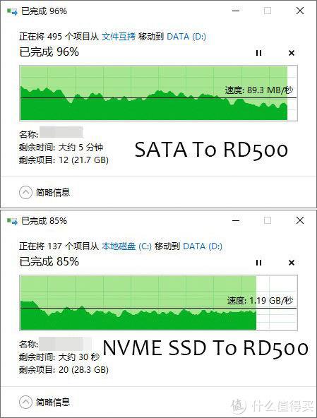 原厂旗舰级固态巅峰决斗,东芝RD500 VS 西数SN750