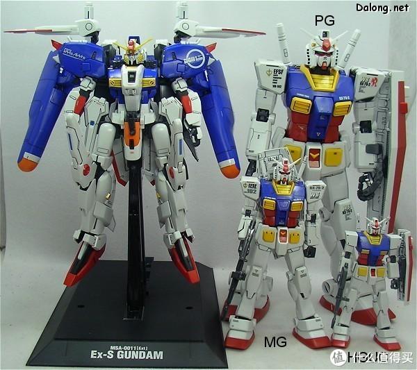 转自Dalong - 模型尺寸对比