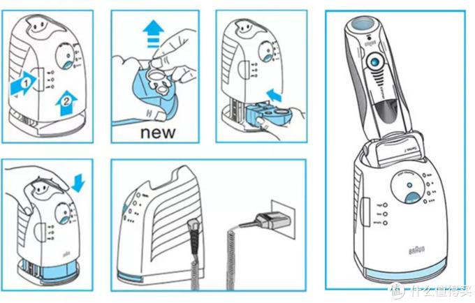 清洁液安装示意图