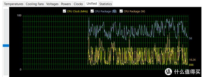 戴尔 灵越 7590 也许是全网最深度评测 轻薄本第一期