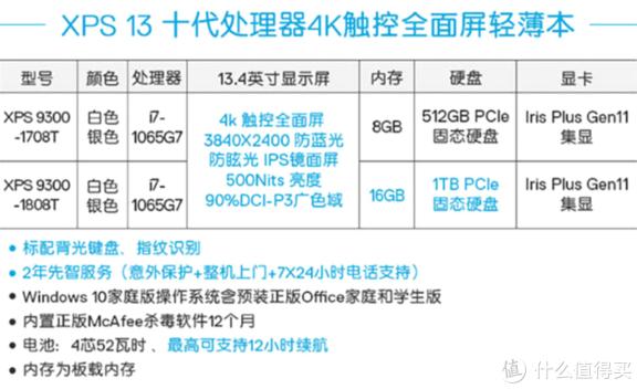 最强轻薄本,戴尔2020版XPS 13笔记本正式开售