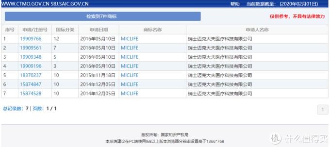 miclife的检索结果