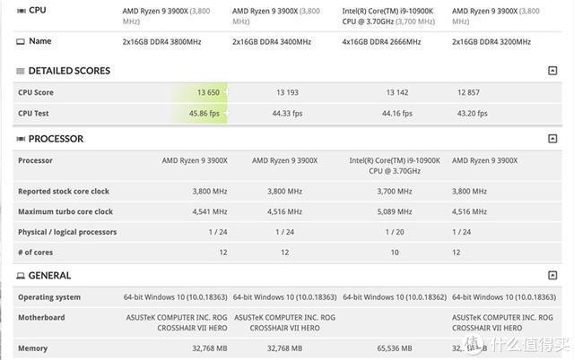 联想小新Air 14 2020即将发布;i9-10900K游戏性能跑分曝光