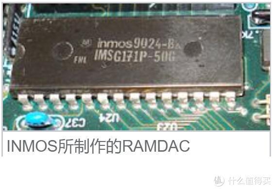 百度一下查到8~90年代有个做RAMDAC芯片的企业叫Inmos,难道??