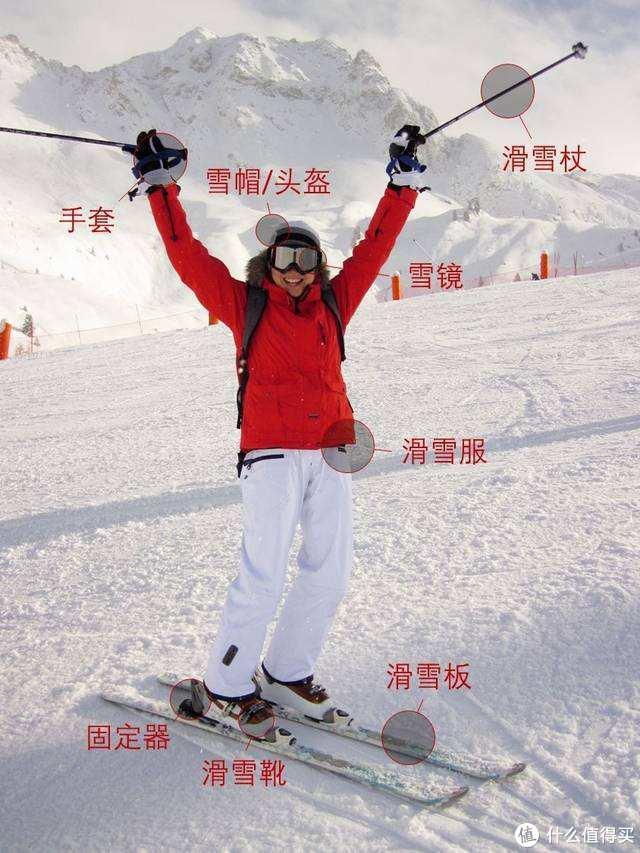 新年滑雪季:教你备好滑雪套装(附滑雪教程)