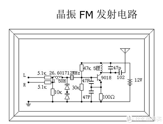 多种方案DIY FM发射模块