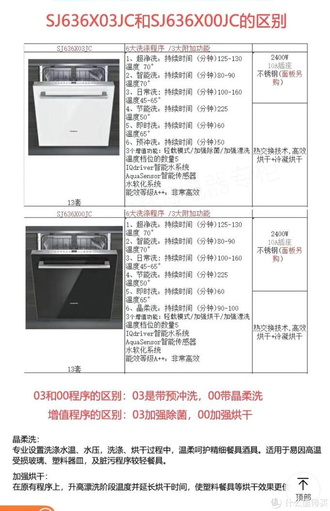 西门子洗碗机(嵌入式)sj636x03jc装修安装小结