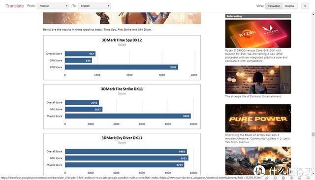 AMD R5 4500U评测提前放出;小米之家推出无接触配送服务