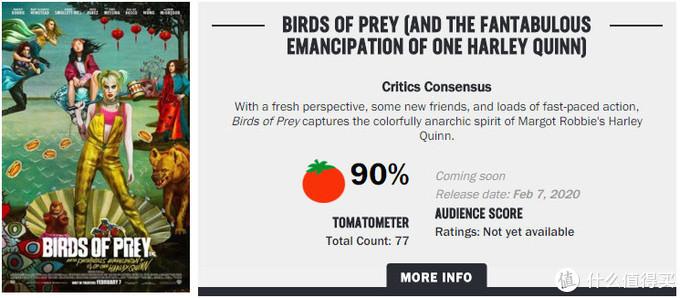 口碑稳了!《猛禽小队》映前已好评不断,烂番茄新鲜度90%,小丑女继续成为亮点