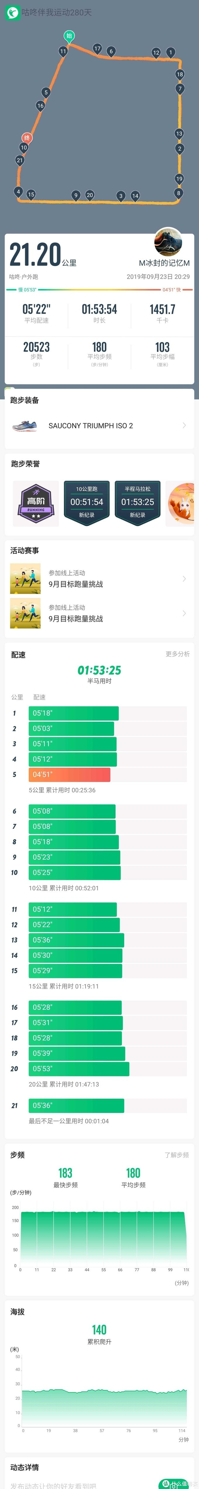 跑步鞋评测篇二:圣康尼胜利4七百公里评测