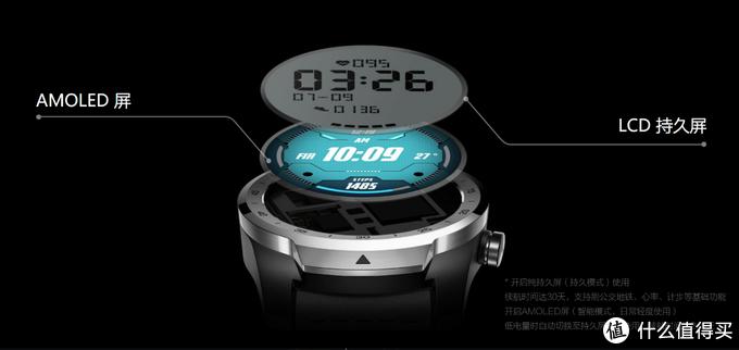 小榻琴心展,长缨剑胆舒,TicWatch Pro 4G智能手表体验