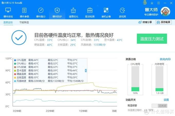 测试期间CPU最高温度仅为45°C