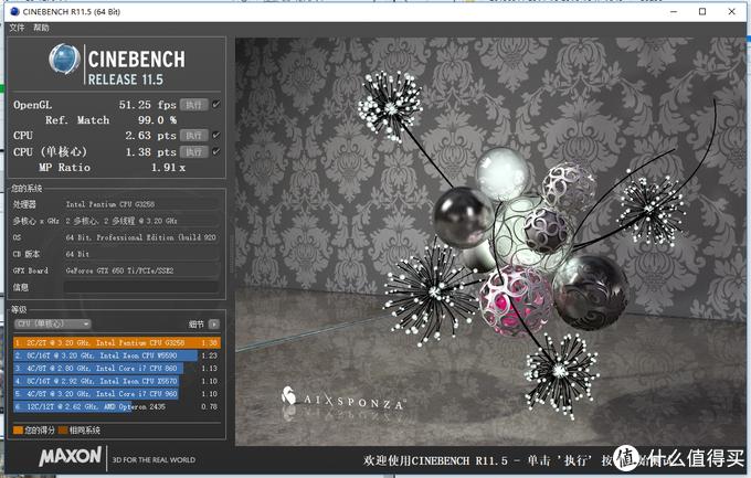CineBench R11.5测试成绩:单核1.38pts;多核2.63pts