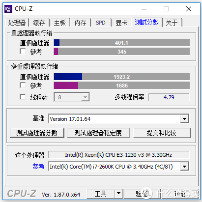 E3-1230V3 CPU测试分数:单核401.1;多核1923.2