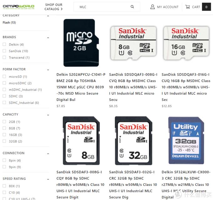 MicroSD·TF卡终极探秘·MLC颗粒之谜 2 闪迪西数篇
