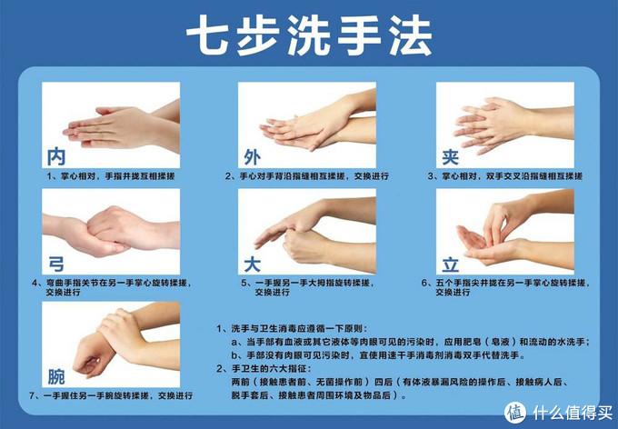 非常时期,手掌要洗好——8款家居/办公洗手液横评(附自制消毒洗手液攻略)