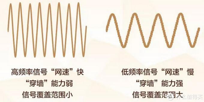 长波和短波的区别