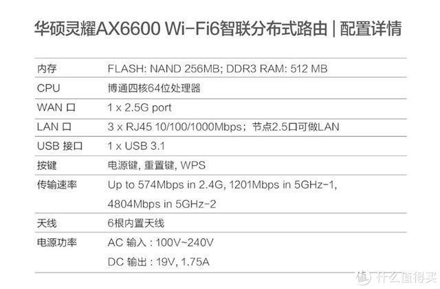 华硕灵耀AX6600分布式路由器发布;OPPO Reno3元气版开卖