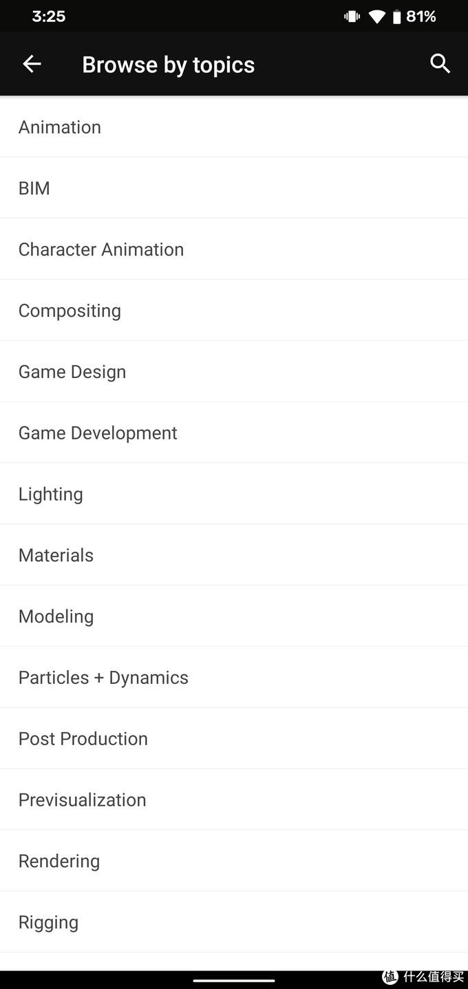 3D建模分类